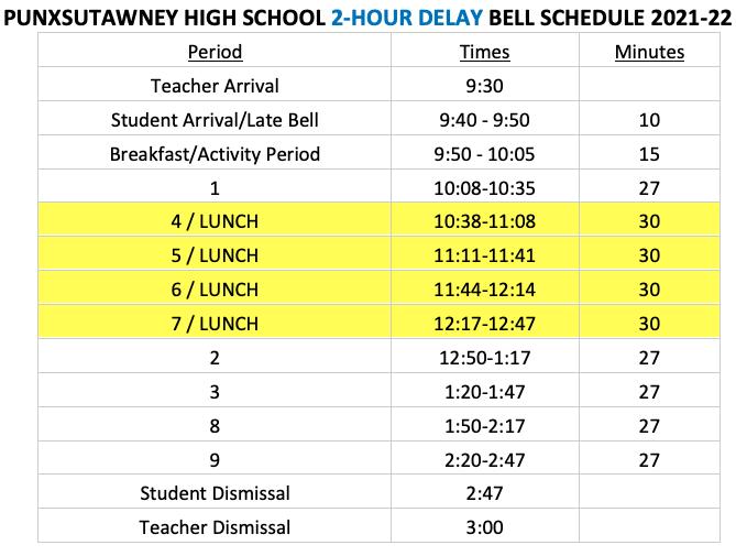 2021-22 PAHS 2 HR Delay Bell Schedule