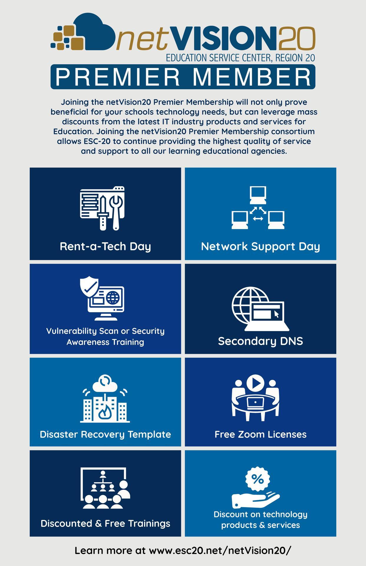 Premier Member Benefits Infographic