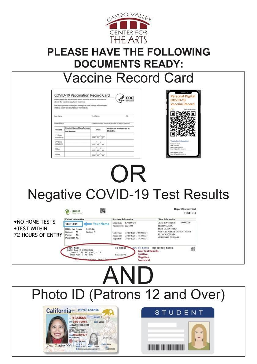 Vaccine record or negative COVID-19 test within 72 hours of entry, and photo ID