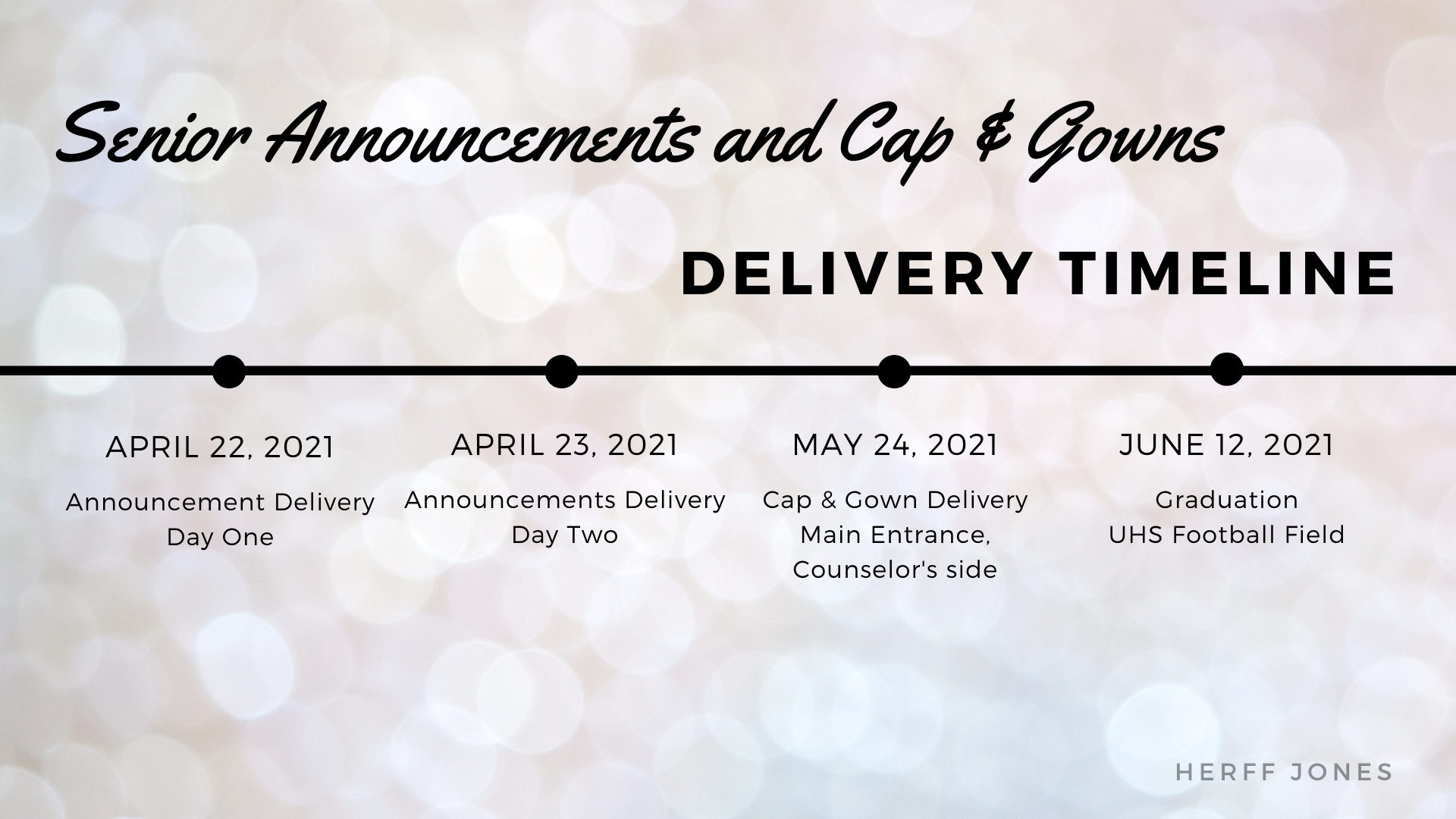 Cap and Gown Timeline