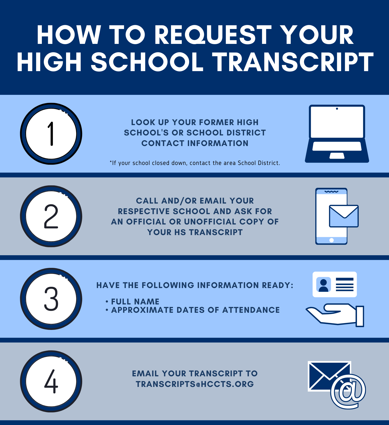 Steps to request your transcript