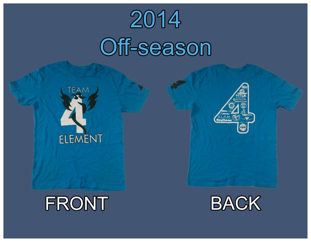 2014 Off-season