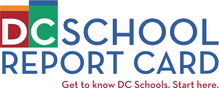 IDEA Named Most Improved High School on DC School Report Card Thumbnail Image