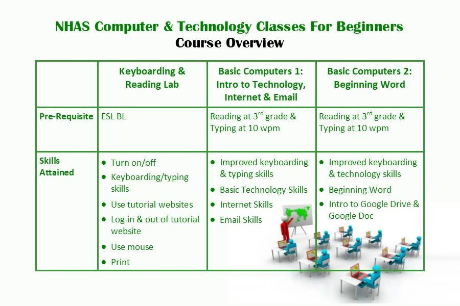 Beginning_Computers