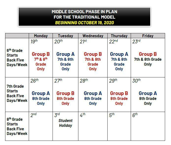 Middle School Phase Back In Plan