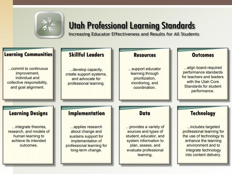 USBE Professional Learning Standards