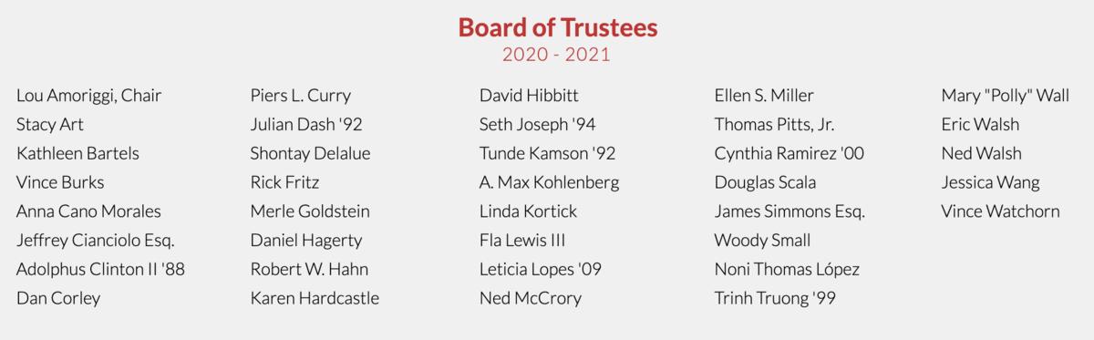 Board of Trustees 20-21