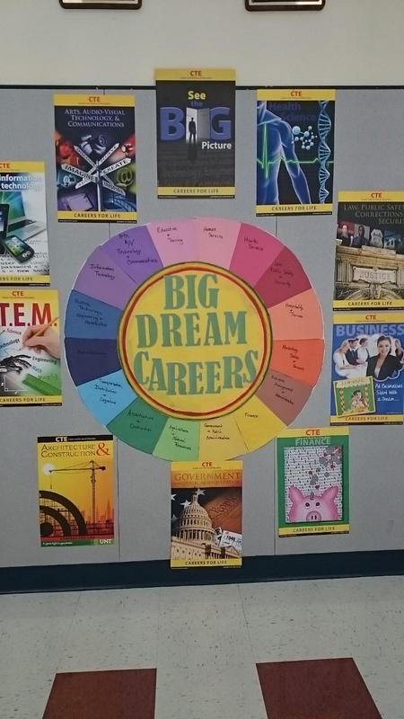 pictures on the wall representing dream careers