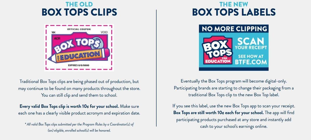 Box tops info