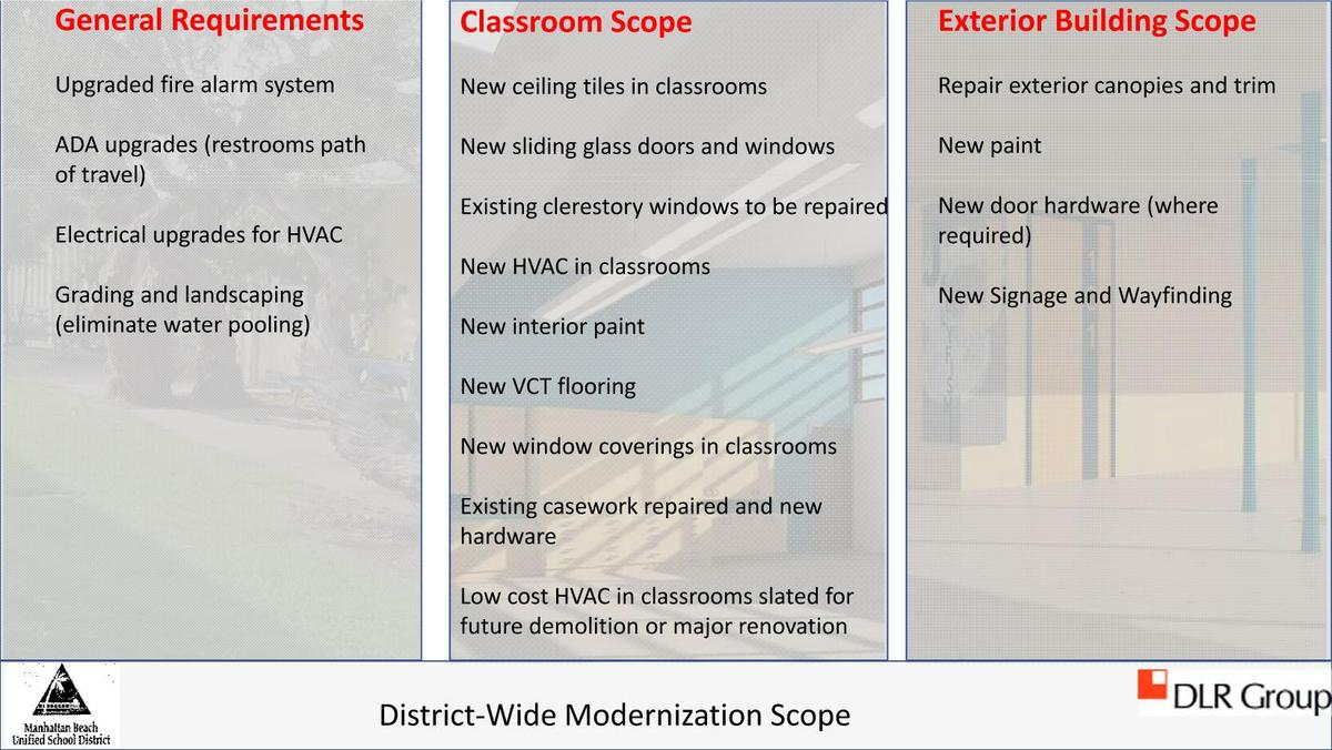 Measure C Projects – Facilities – Manhattan Beach Unified