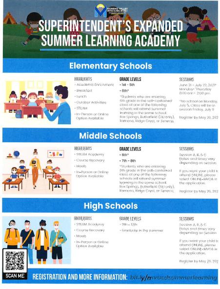 Summer Learning Academy English