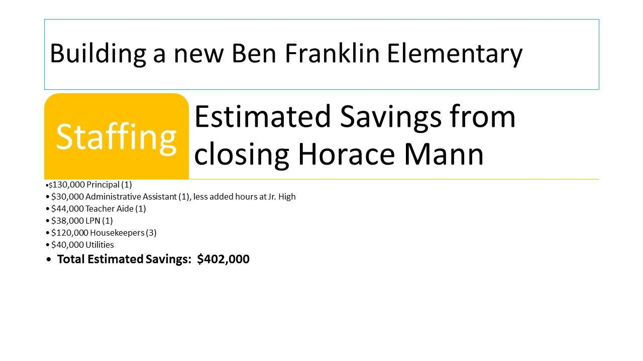 Estimated savings with close of Horace Mann