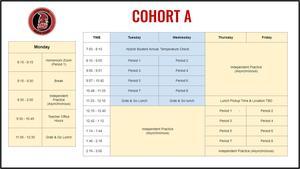 Cohort A Schedule