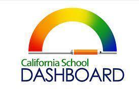 CA Dashboard