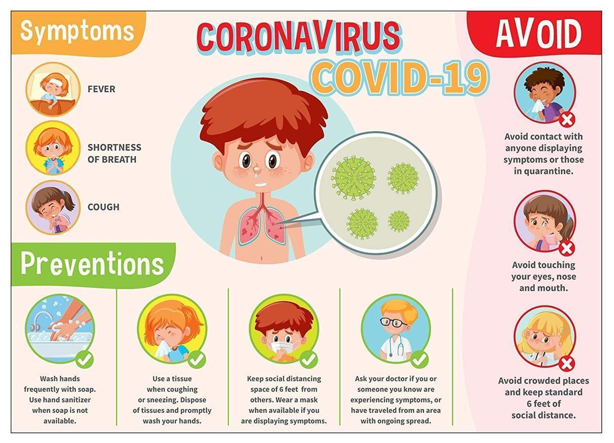 Covid19 Infograph