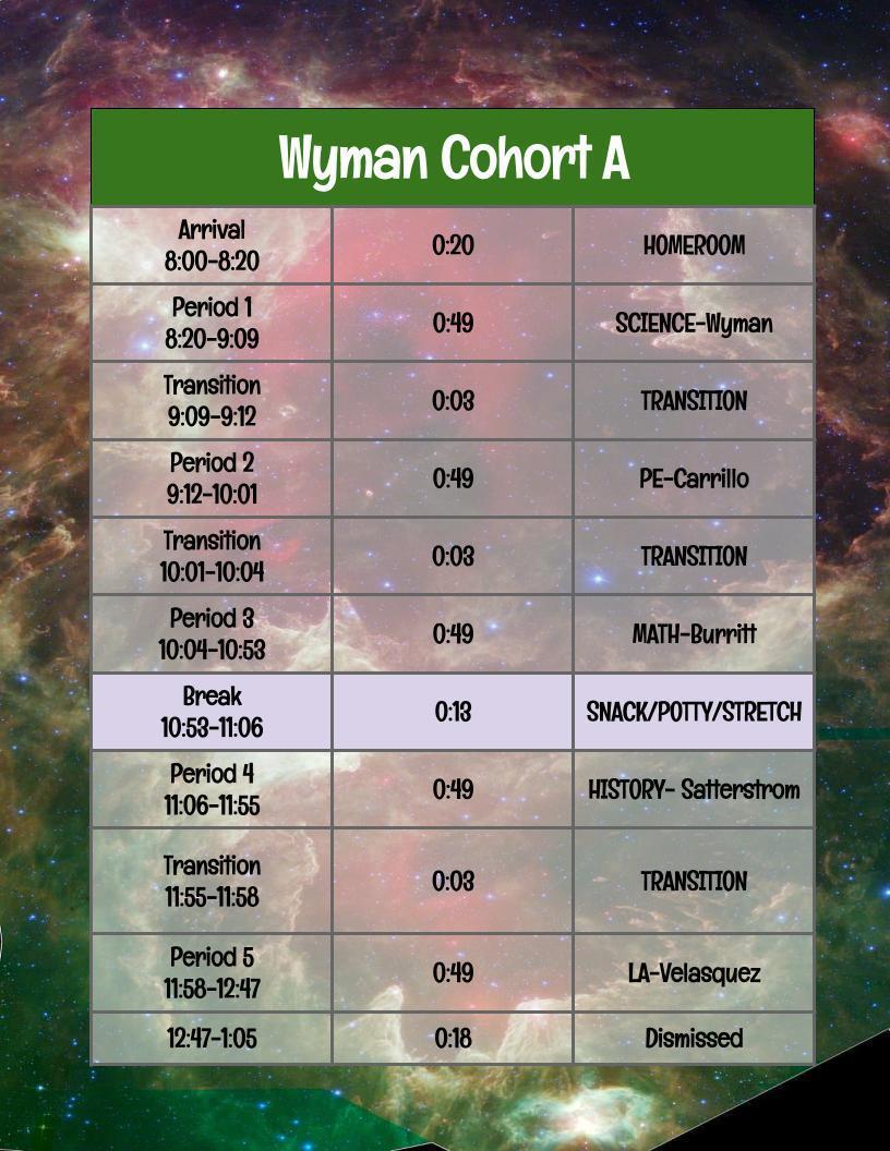 Wyman Science Cohort A