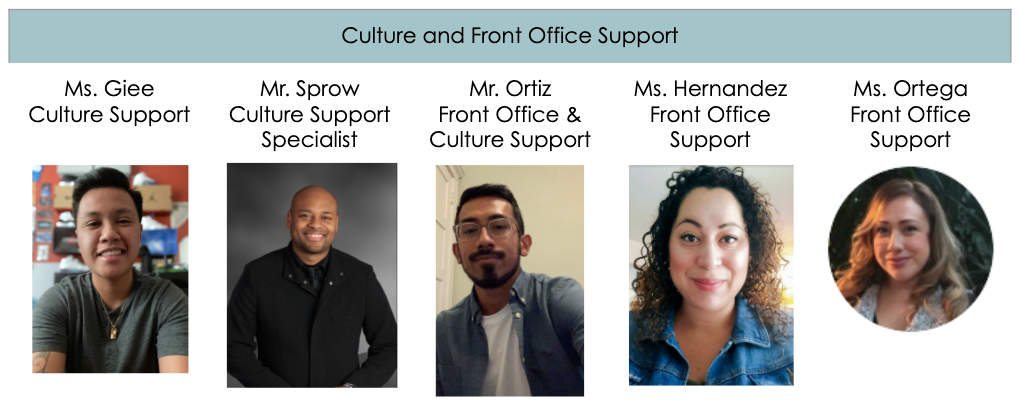 Culture and Front Office Team