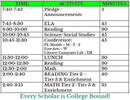 3rd schedule