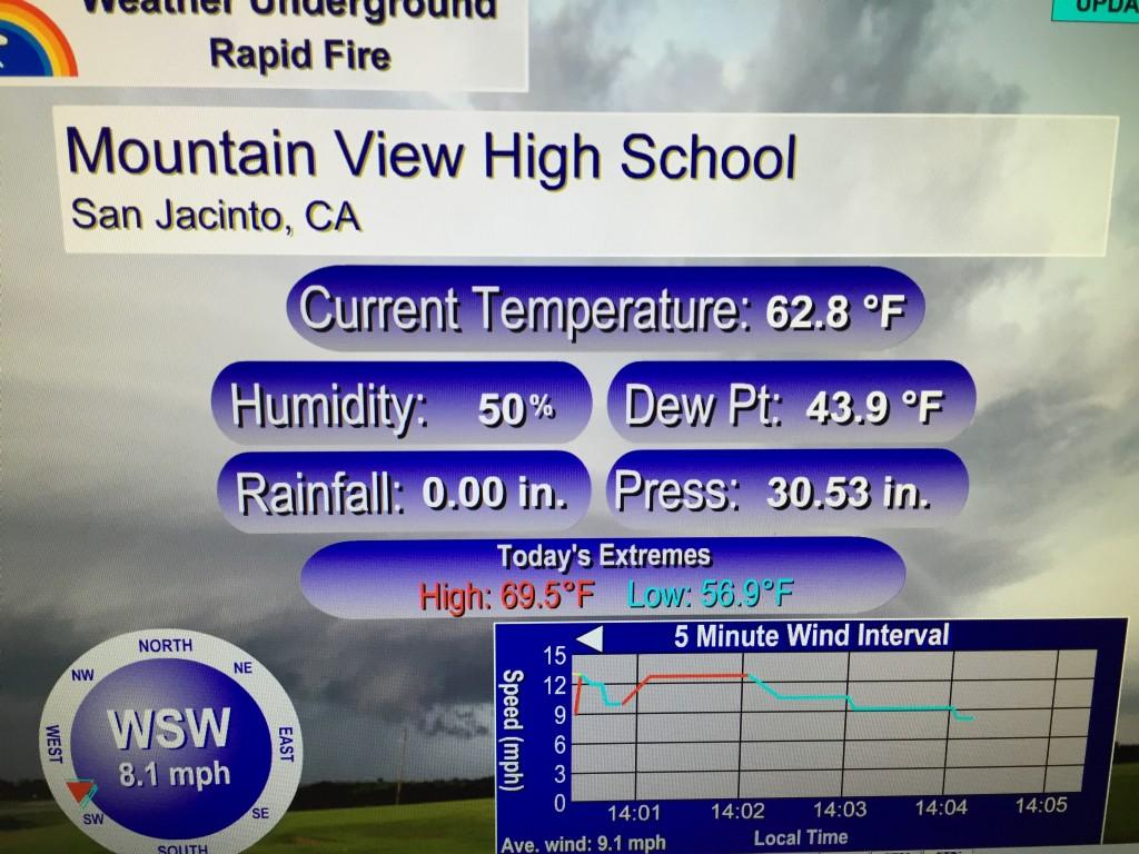 Mountain View High Schools weather station