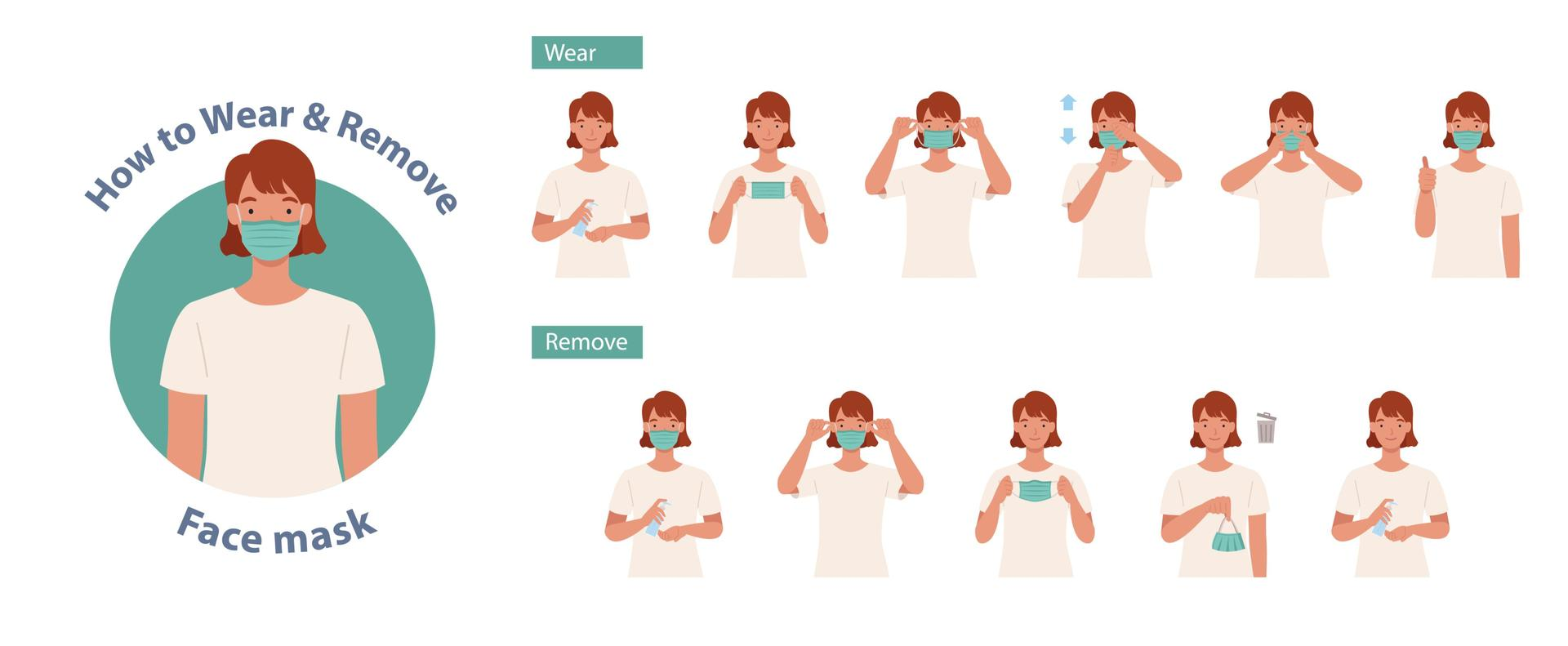 cartoon of a person putting on a mask and removing their mask correctly