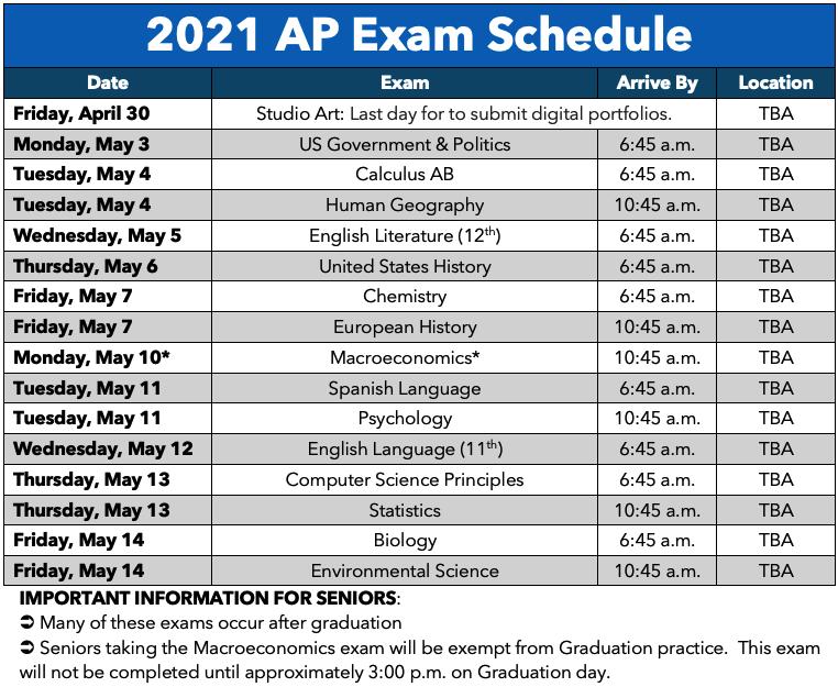 AP Information – Guidance Department – Bartlett High School