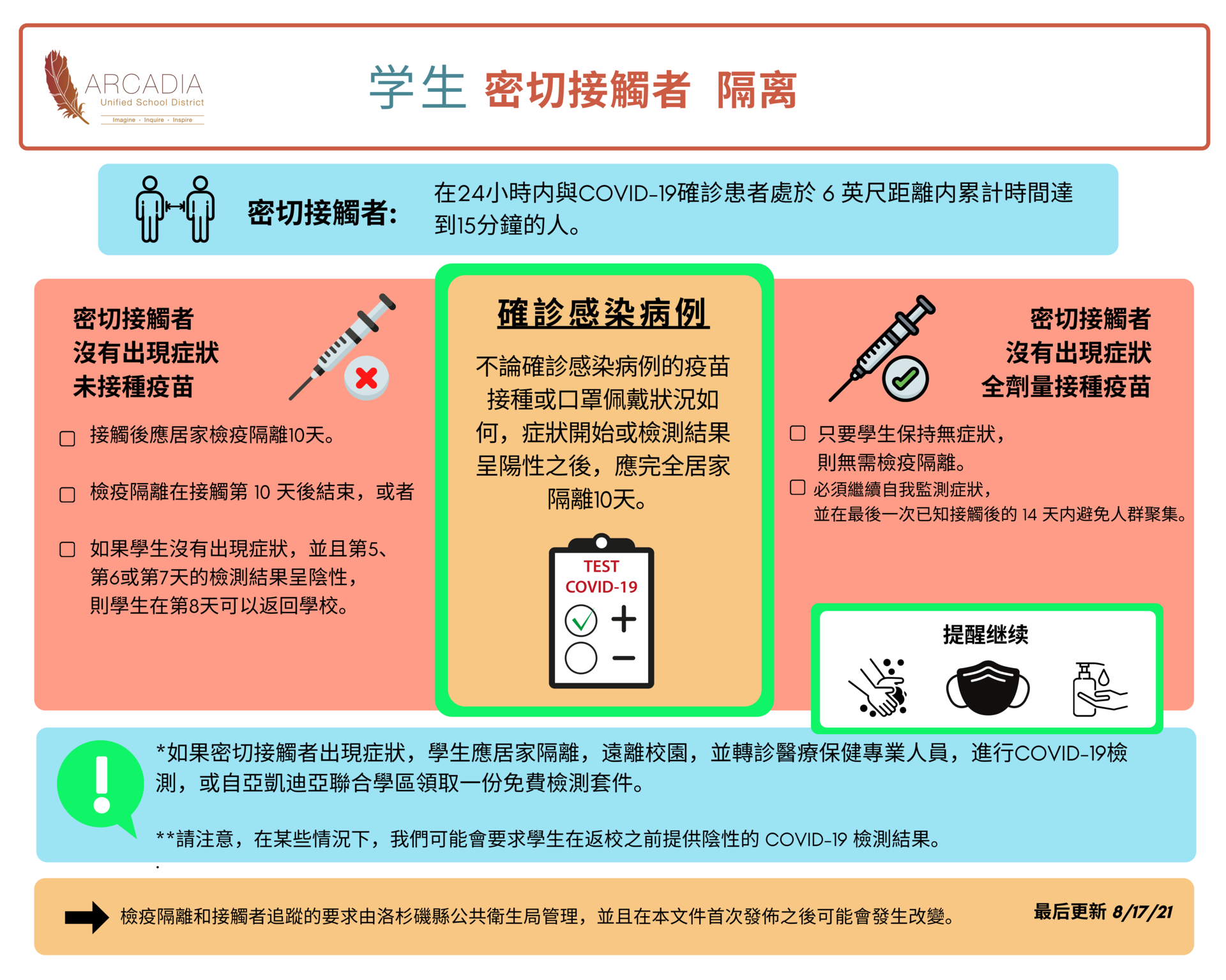 Chinese Translation of close contacts and quarantine guidelines