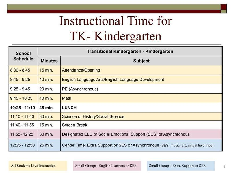 Instructional Time For TK and Kindergarten
