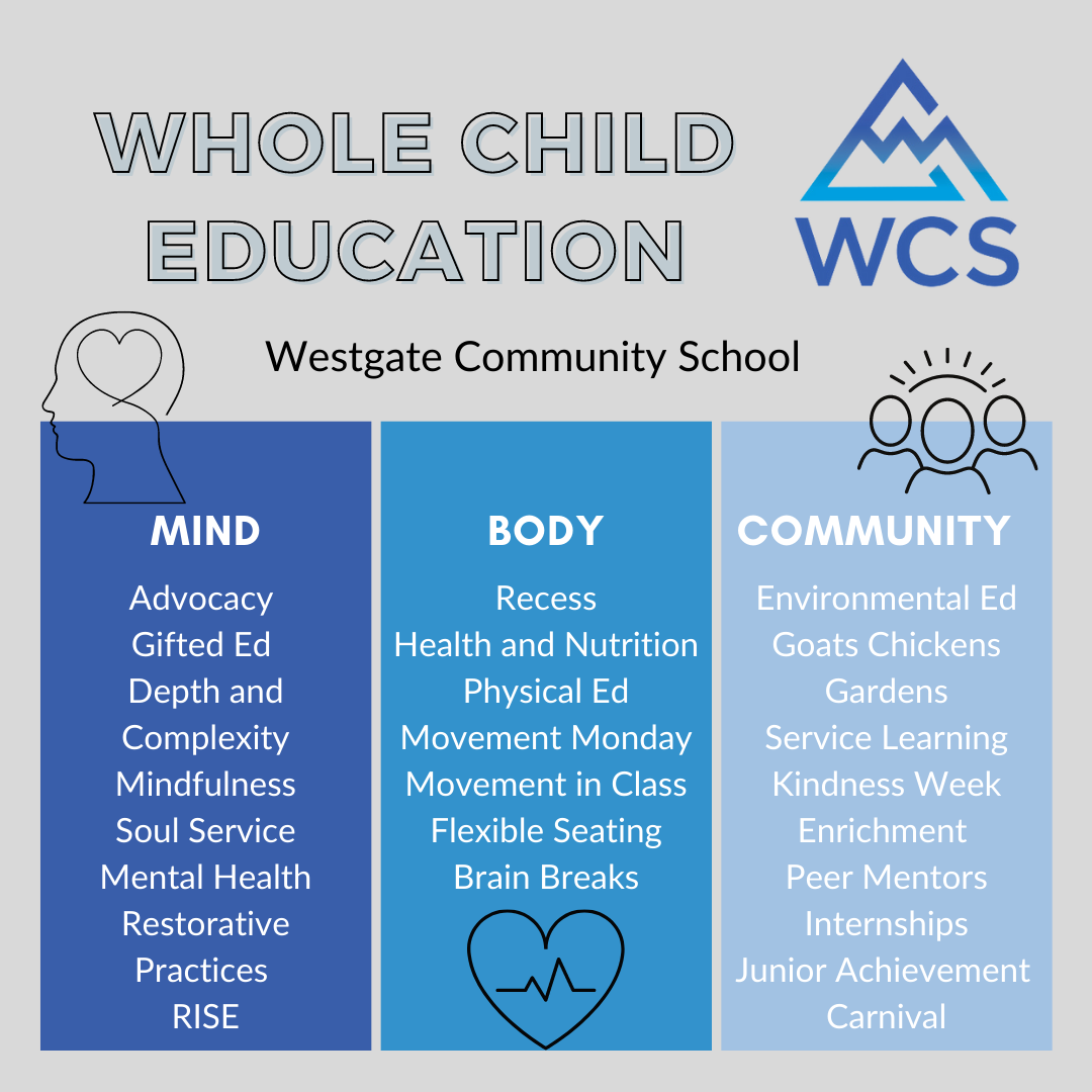 Whole Child Education model at WCS