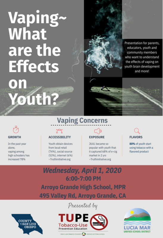 Vaping - What are the Effects