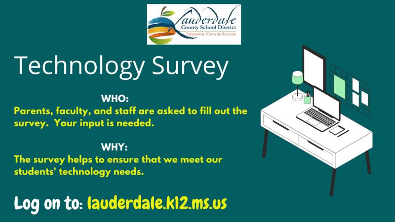 Technology Survey Graphic