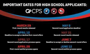 Go CPS Dates
