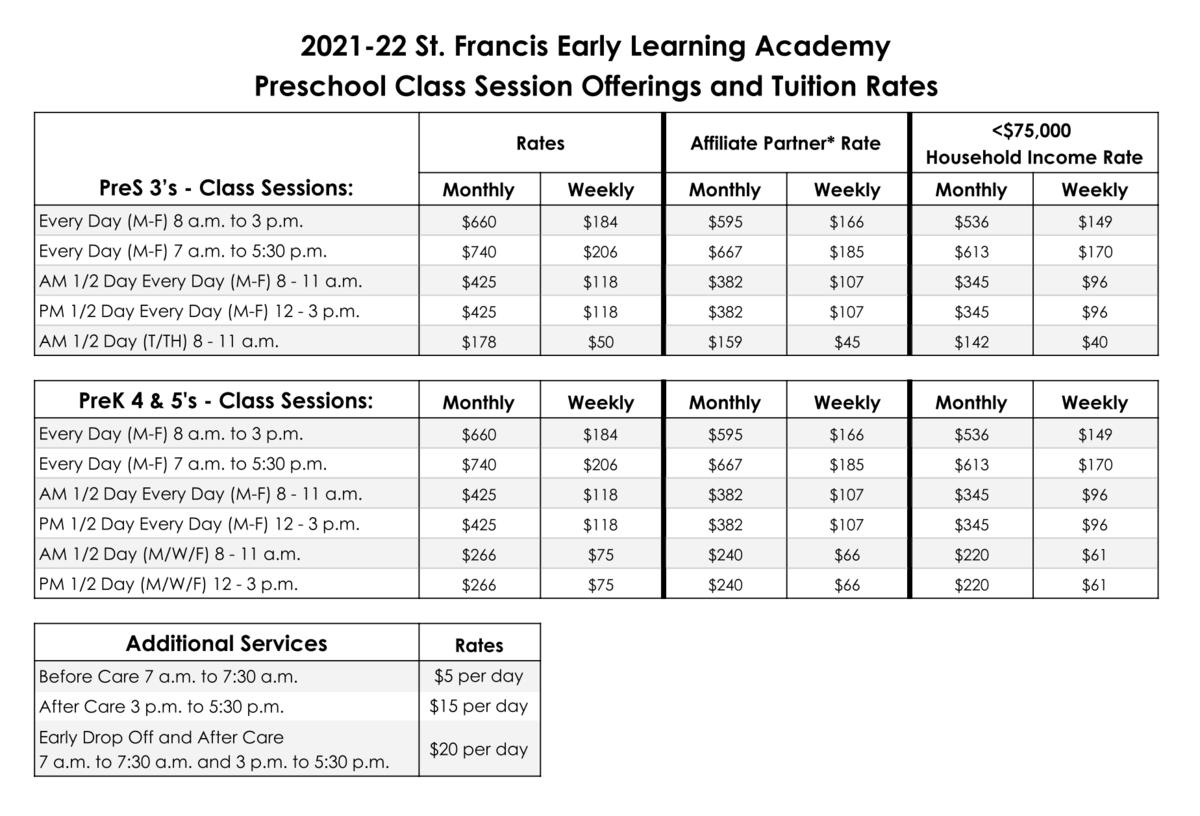 Preschool Tuition Chart