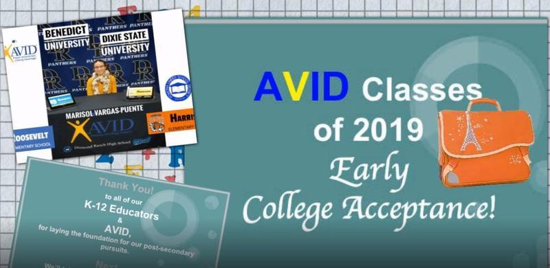 AVID Classes of 2019