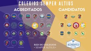 Colegios Red SA en acreditación (actuales y futuros).png