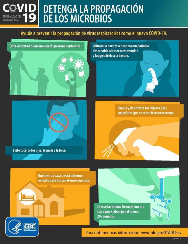 Infographic covid19 spanish
