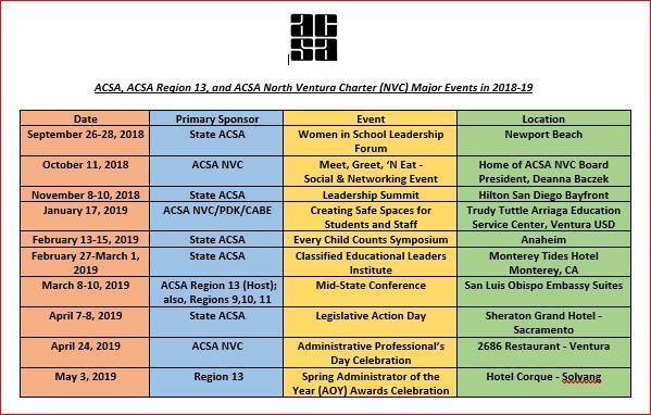 2018 - 19 NORTH VENTURA CHARTER / ACSA EVENTS – NVC – ACSA Region 13