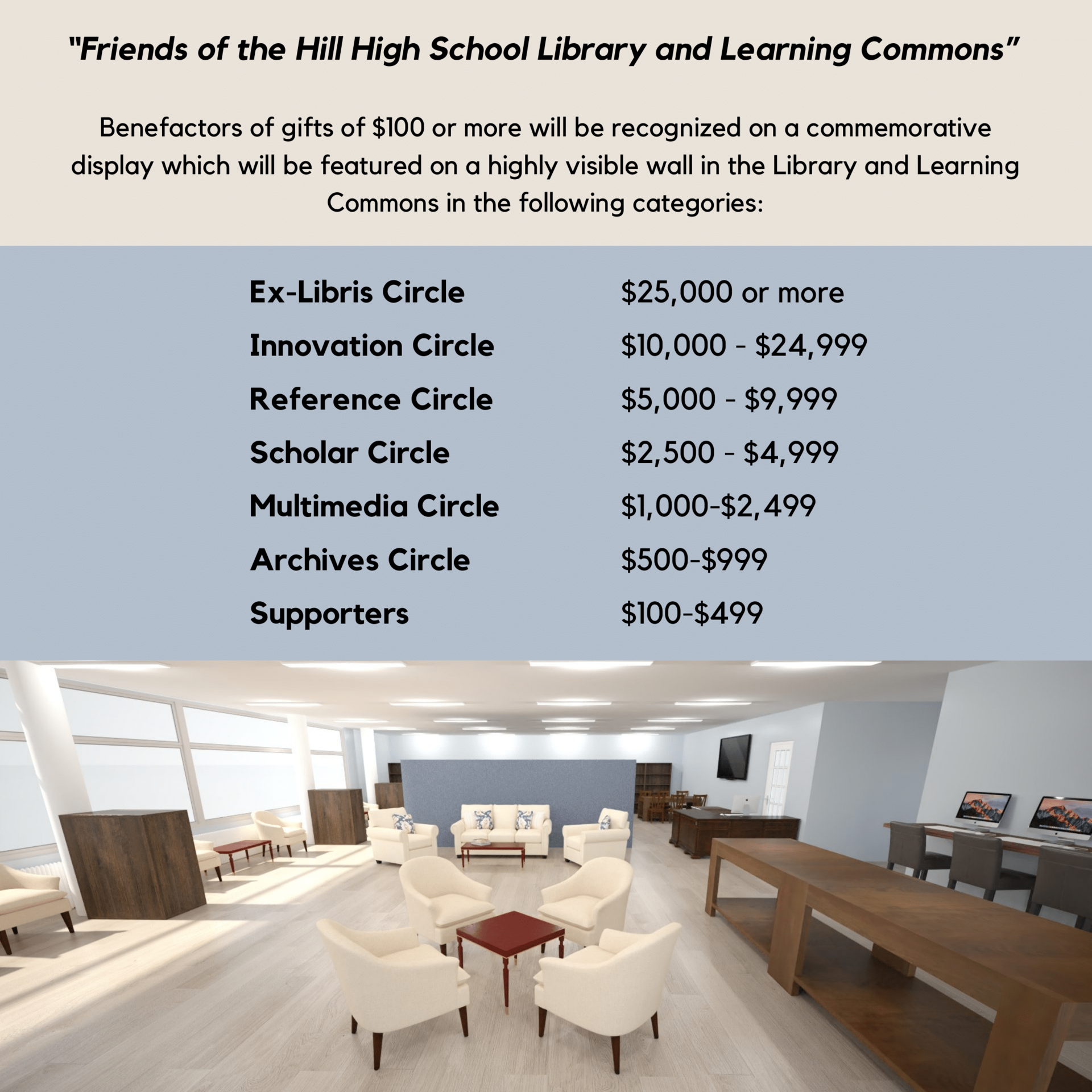 friends of hill hs library