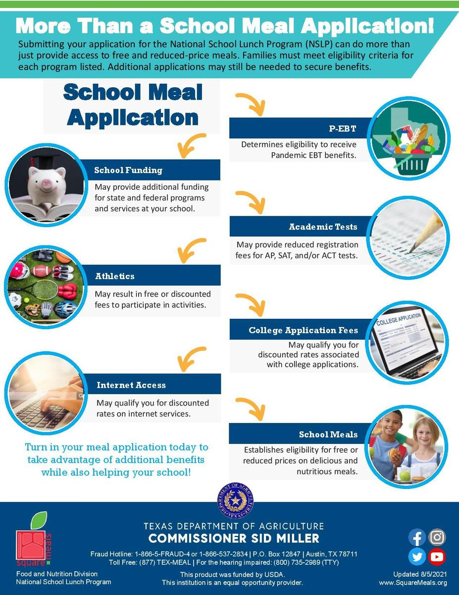 free meals infographic english
