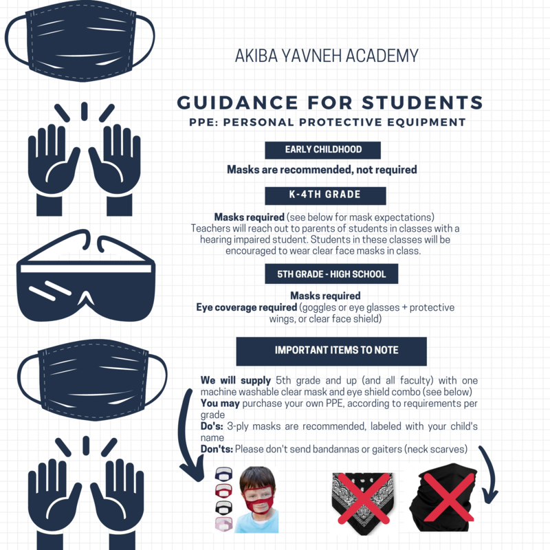 PPE Guidance for Students Featured Photo