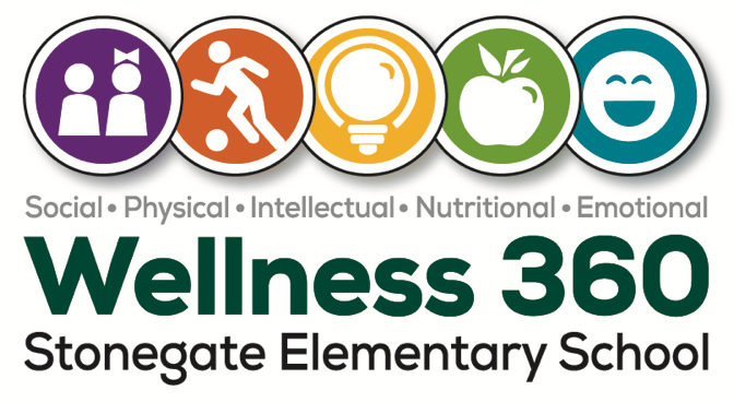 Wellness 360 Logo