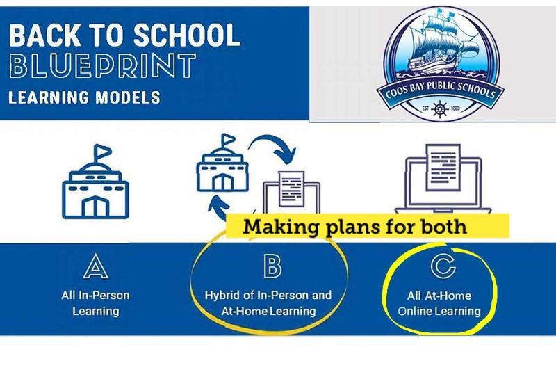 Update School model