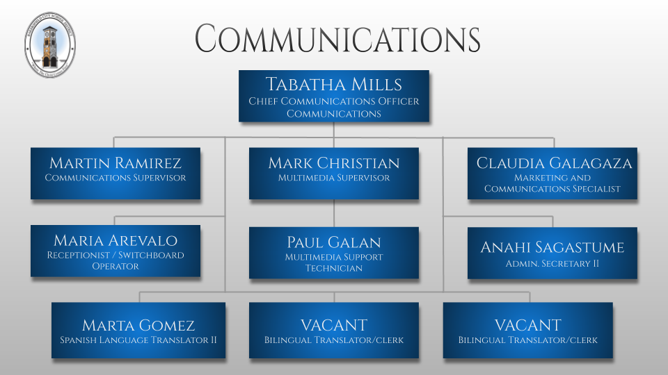 Communications Organizational Chart