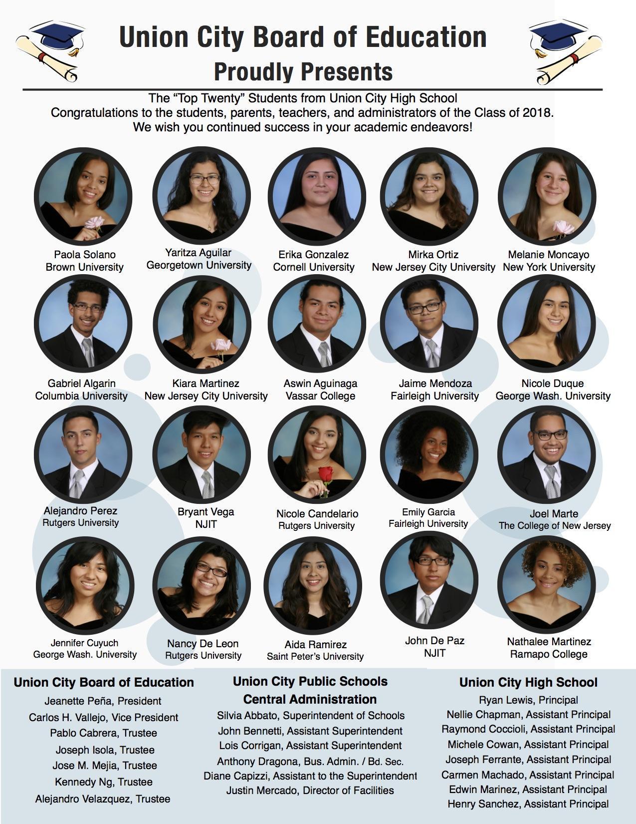 UCHS Class of 2018 Top 20