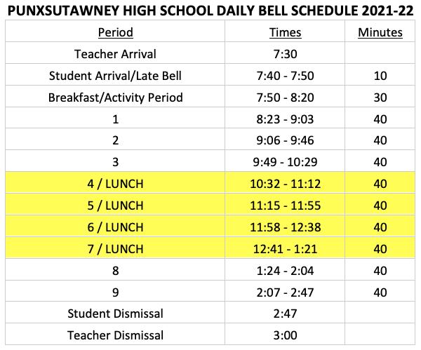 2021-22 PAHS Bell Schedule