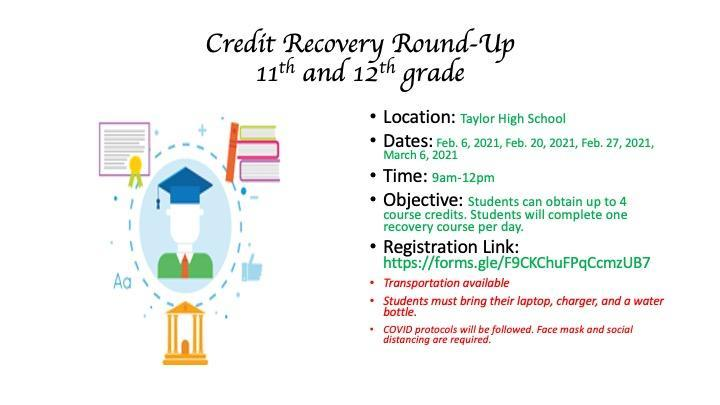 credit recovery round up