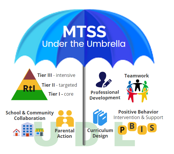 MTSS Umbrella