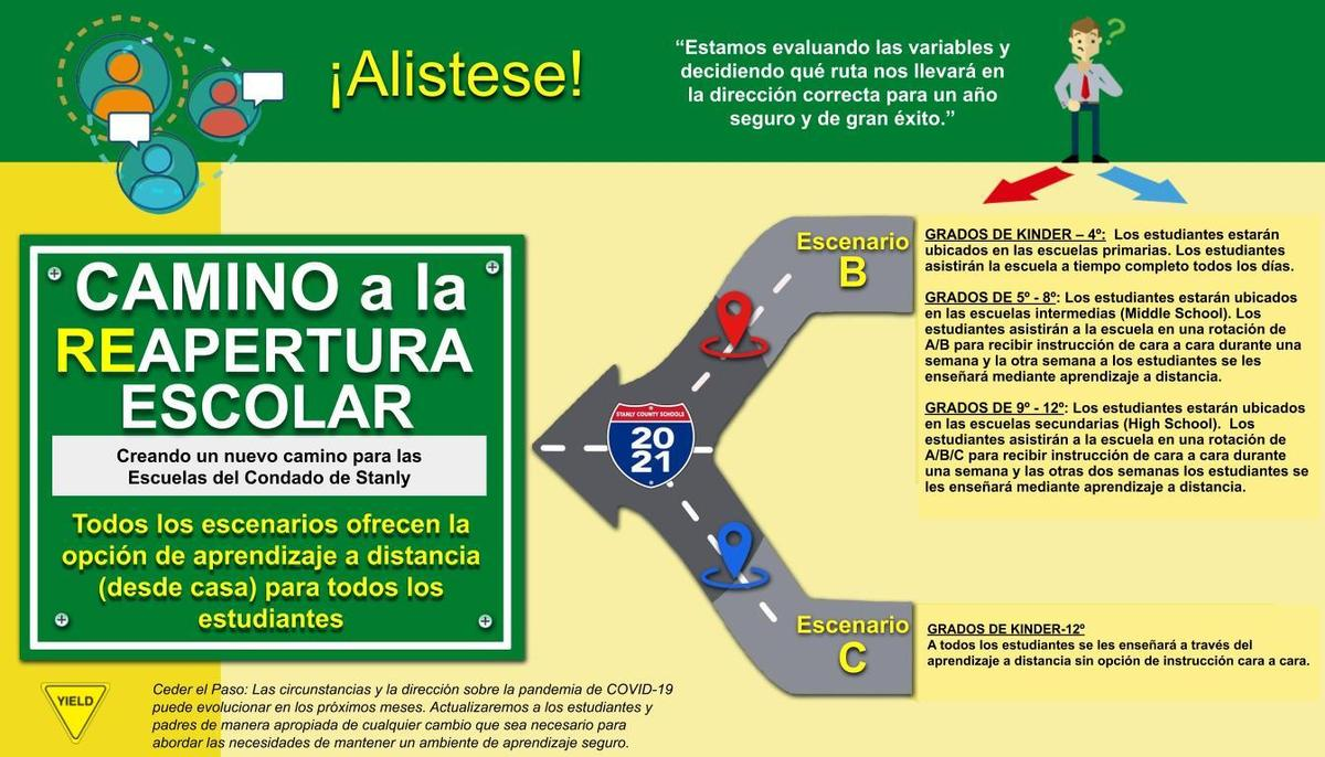 Road to Reopen Spanish