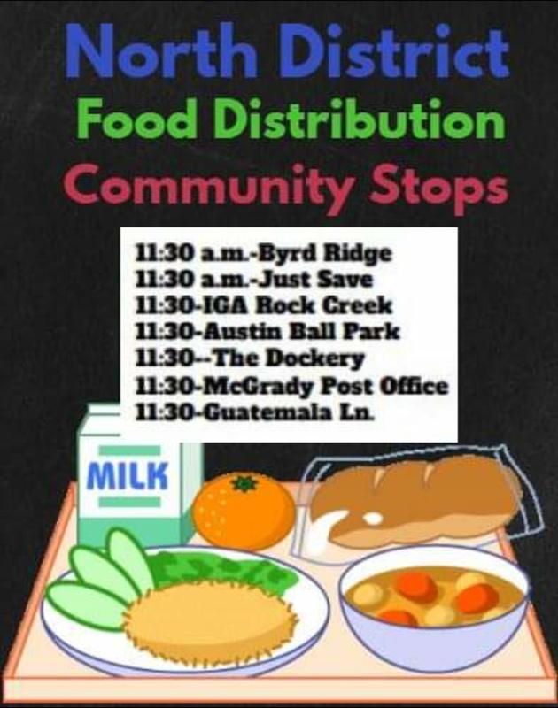 Remote Food Distribution Sites Thumbnail Image