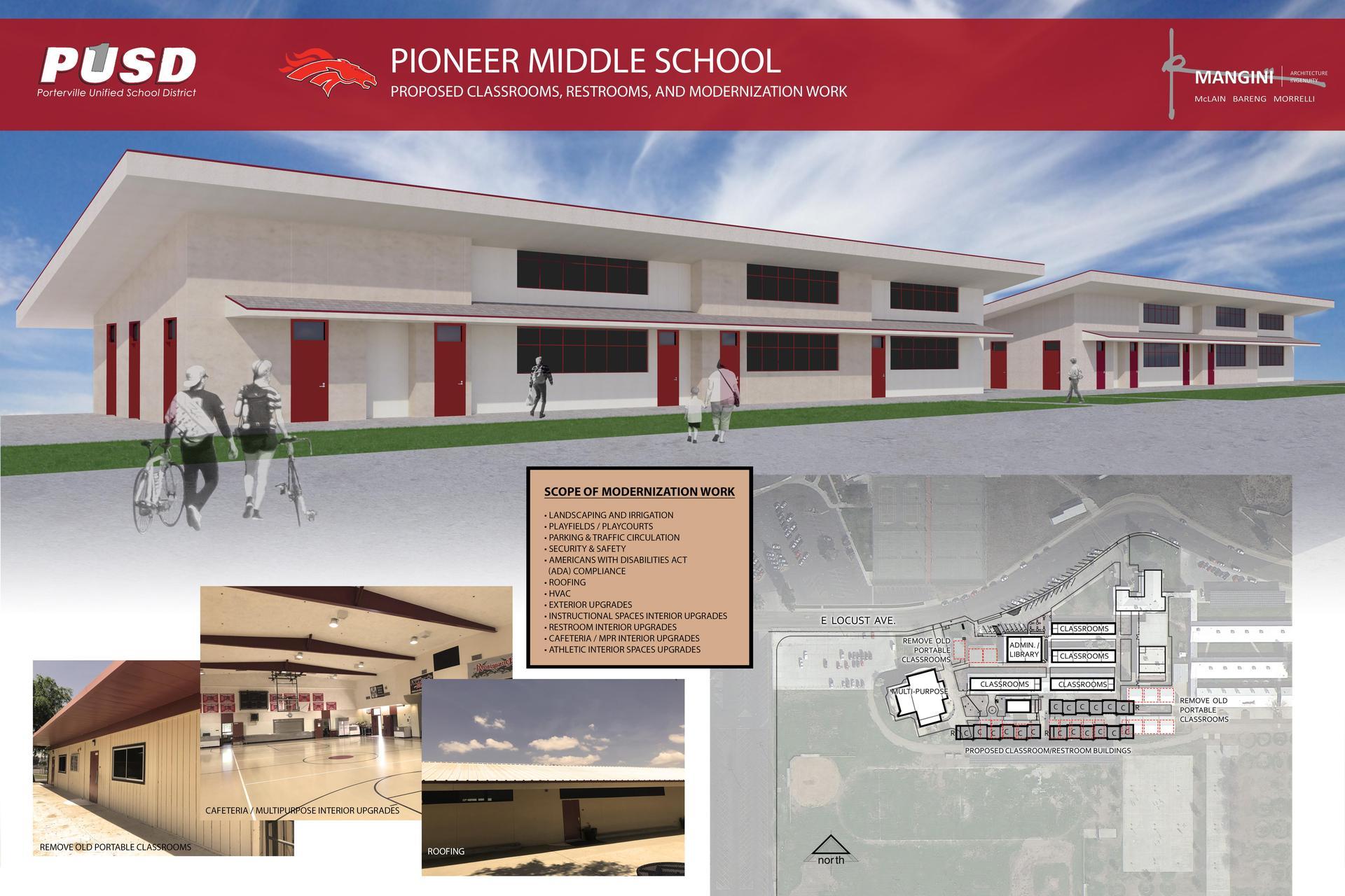 Pioneer Modernization Project