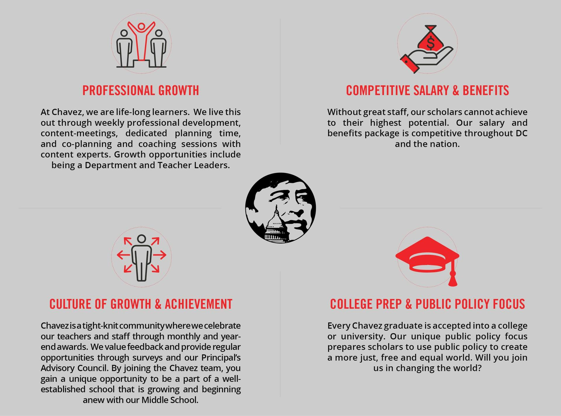 Why you should choose Chavez infographic